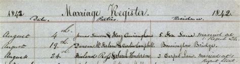Presbyterian Marriage Records Scottish Church Records Before 1855 Released Sassy Genealogy