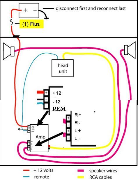 fire starting automobil diy pasang head unit dan power