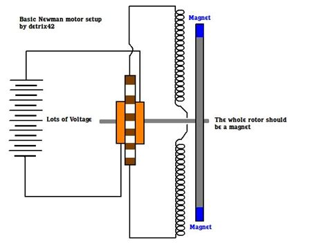 newman motor wiring diagram image collections diagram