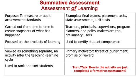 summative assessment template summative assessment template pchscottcounty