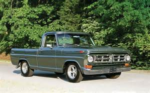 1972 Ford F100 301 Moved Permanently