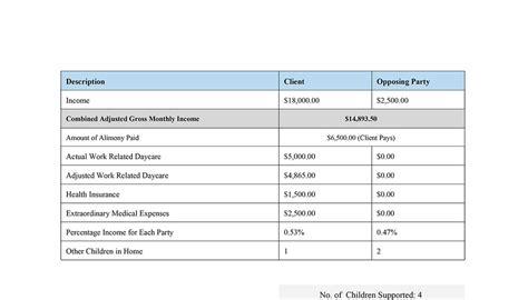 Louisiana Child Support Worksheet by Louisiana Child Support Chart Free Worksheet Louisiana