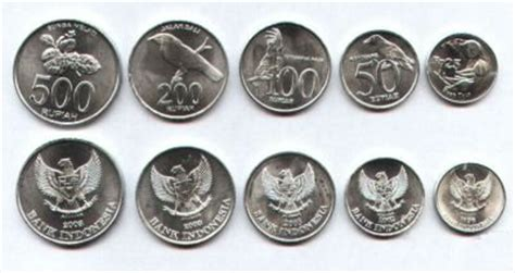 Coin Bali indahnesia money in indonesia current money the common banknotes of today in indonesia