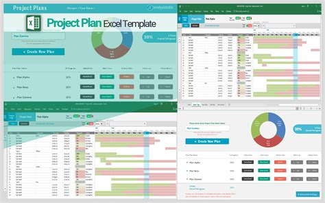 project plan template excel free download hondenrassen
