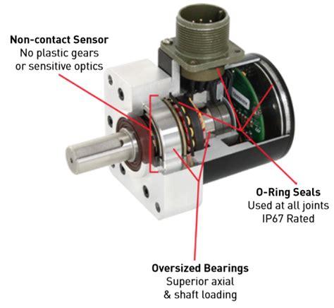 plc wiring tutorial wiring diagram