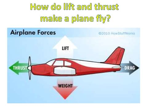 Does A by How Does A Plane Fly