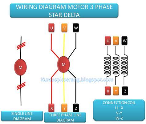 28 cara membuat wiring diagram plc 188 166 216 143