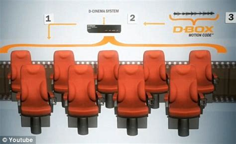 bewegungsmelder stromverbrauch d box 4 d cinema seats move you in time with
