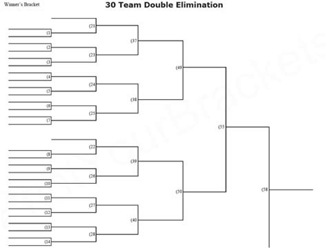 30 team double elimination printable tournament bracket
