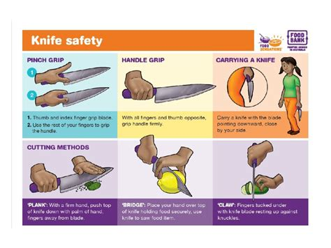 knife safety skills poster cooking with kids by debbie madson tpt 29 nice pictures knife safety bodhum organizer