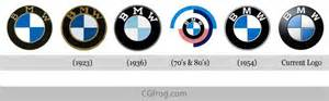 Bmw Logo History The Evolution Of Top Company Logos Cgfrog