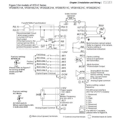 100 powerflex 40 wiring diagram variable frequency