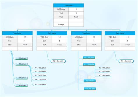 projektstrukturplan beispiele