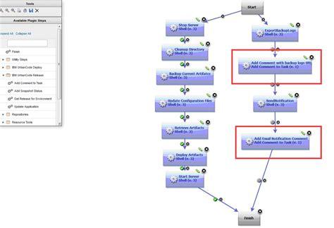 release workflow urbancode deploy archives urbancode