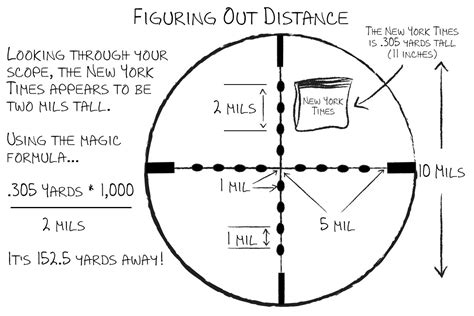 how to estimate range and wind books advanced mil dot estimating distance using your scope