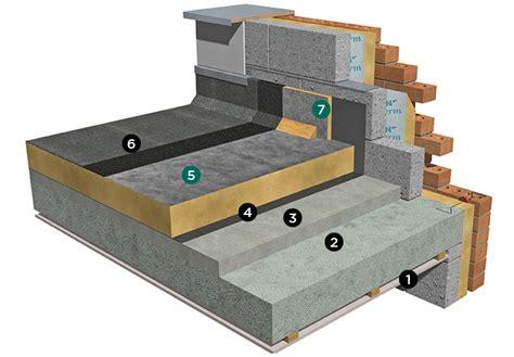 Flat roof: concrete deck ? Quinn Building Products