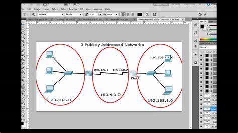 nat ccna tutorial setup nat for the cisco ccna w packet tracer part 1