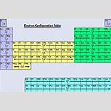 Carbon Element Periodic Table Labeled | 500 x 325 jpeg 43kB