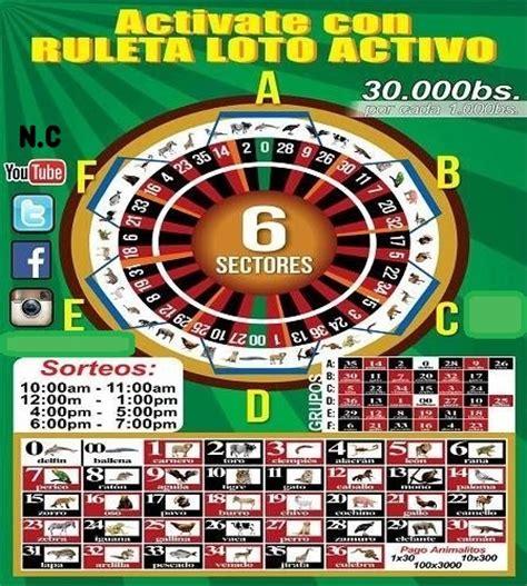 imagenes lotto activo grupo pronostico lotto activo pronostico lotto activo sorteos