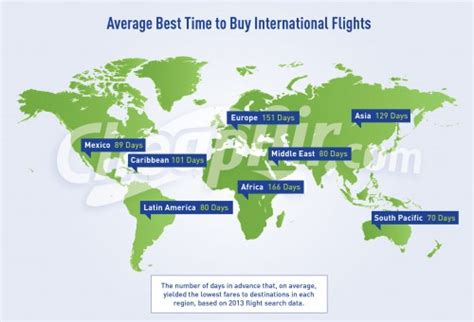 when to ignore our advice and book your flight as early as possible cheapair