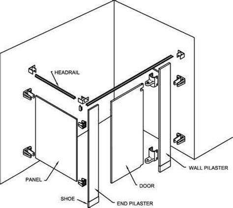 Bathroom Partitions Dimensions by Ada Toilet Stall Requirements Ada Bathroom Layout