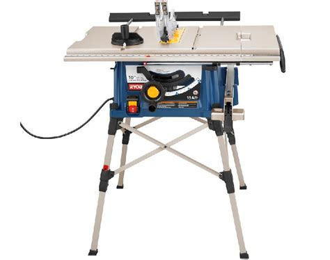 portable bench saw portable table saws recalled by ryobi due to laceration