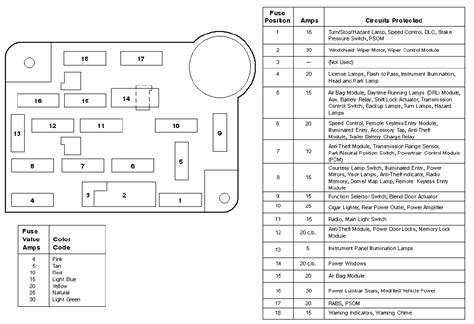 Ford E 350 Fuse Box Diagram Ford Wiring Diagram Images