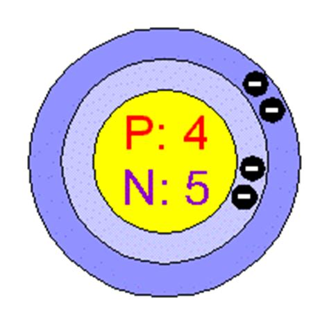 how many protons and electrons does beryllium beryllium atom structure