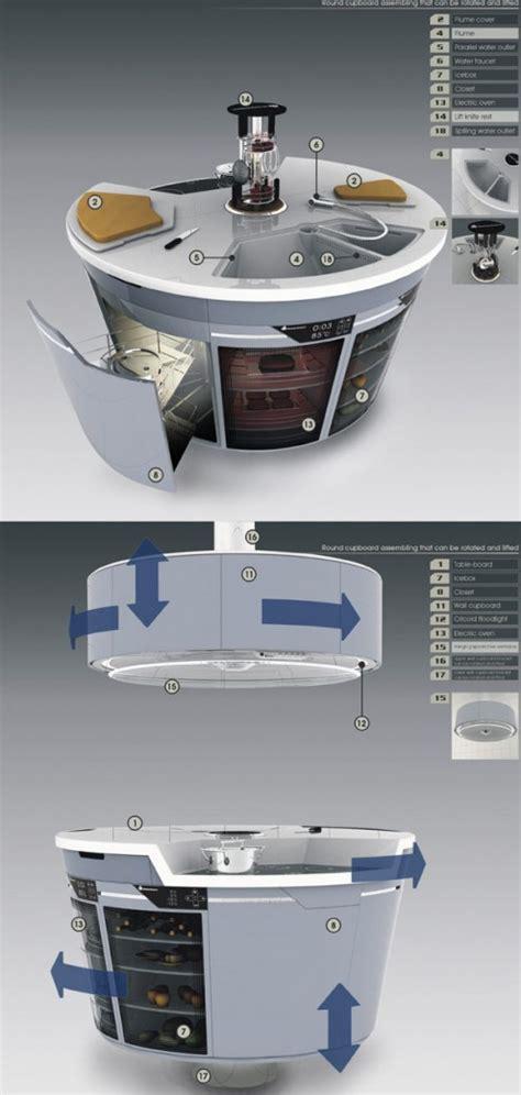 Designer Kitchen Gadgets