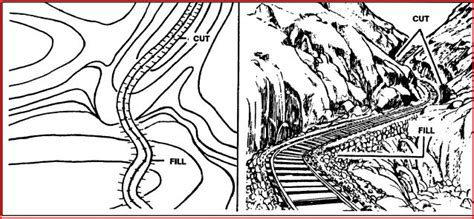 2 supplementary terrain features sword of survival identifying terrain features on a map