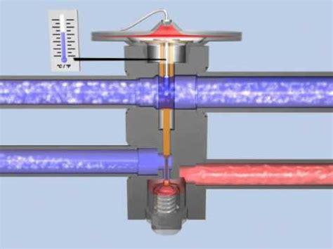 Klimaanlage Pr Fen Auto by Expansionsventil01