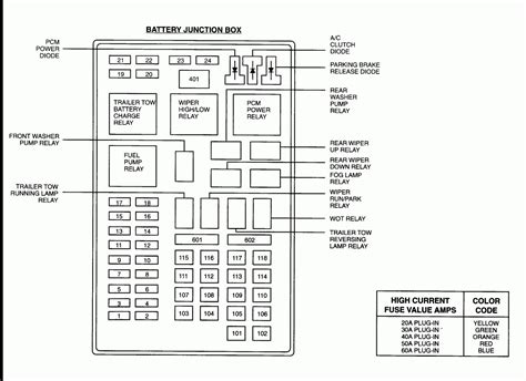 2001 ford f150 fuse diagram 2001 f150 fuses and relays diagram wiring diagram with