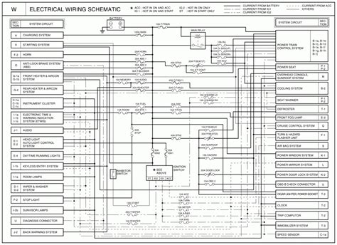 2005 kia sedona power window wiring diagram wiring
