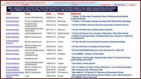 Detox Meds List by Ssri List Gallery