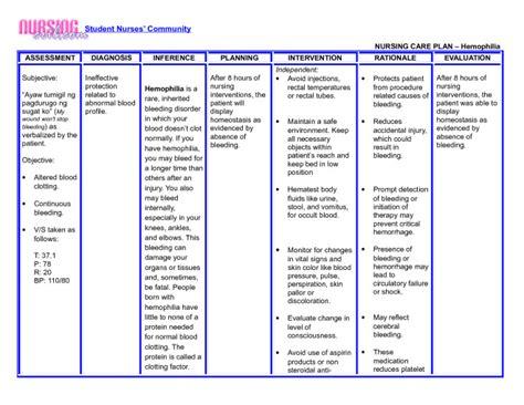 nursing care plan for cellulitis nursing care nursing care plan for cellulitis nursing care plan for