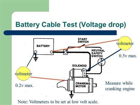 alternator diode voltage drop diode voltage drop test 28 images alternator charging system checks alternator testing