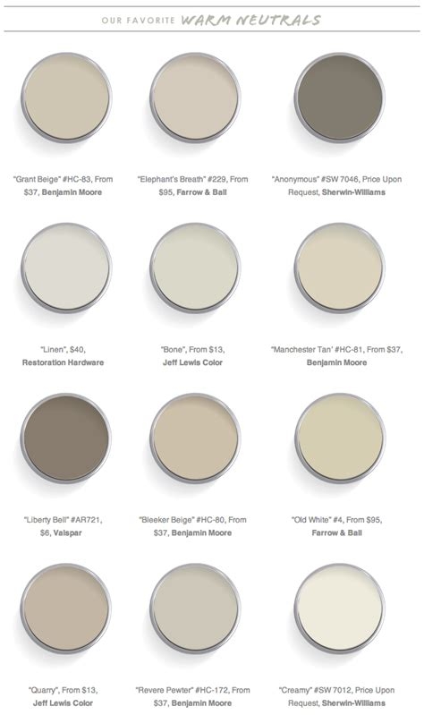 warm neutral paint colors the 12 best warm neutrals for your walls neutral paint