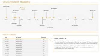 project management timeline template sle timelines apps directories