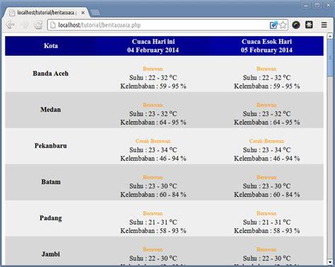 tutorial php curl mengambil data cuaca dari situs bmkg dengan php curl
