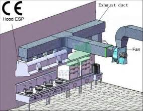 commercial kitchen ventilation design china commercial kitchen vent hood with electrostatic