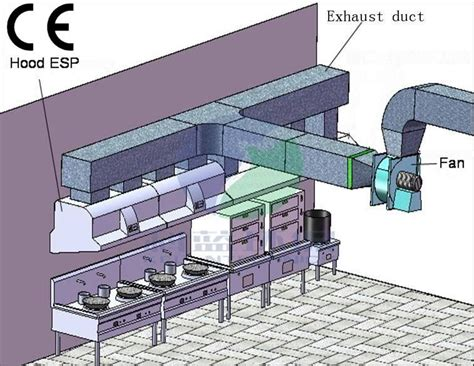 Commercial Kitchen Ventilation Design by Commercial Dishwasher Commercial Dishwasher Vent Hood