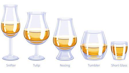 bicchieri whisky il bicchiere da whisky ideale