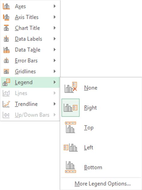 format excel legend excel 2013 change chart legend text dynamic excel chart