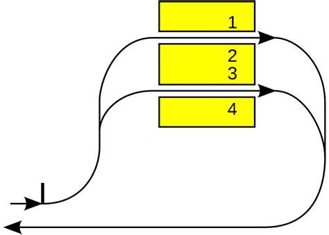 loop layout wikipedia balloon loop simple english wikipedia the free encyclopedia