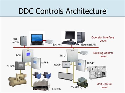 ddc building automation system wiring diagrams wiring