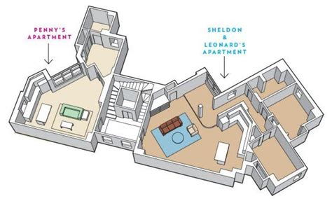 layout of big bang theory apartment pin by kirsty davies on unclassified pinterest