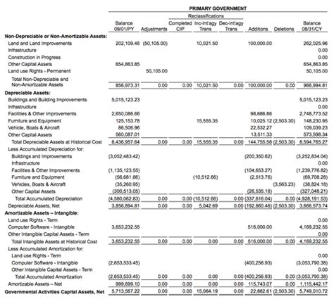 annual financial statement template 12 financial report exle financial statement form