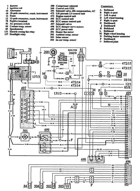 volvo 940 wiring diagram instrument cluster volvo