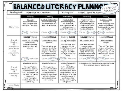 balanced literacy lesson plan template daily schedule sheet template wallpaper