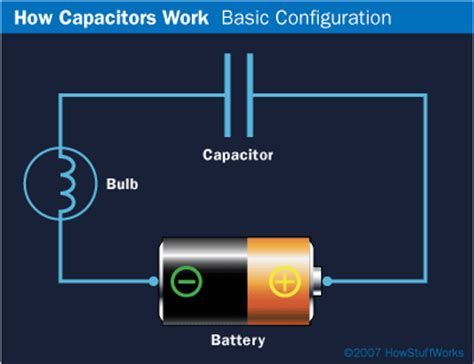 how capacitor work in dc supply capacitor circuit capacitor circuit howstuffworks